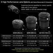 Lens performance chart for thermal bi-oculars