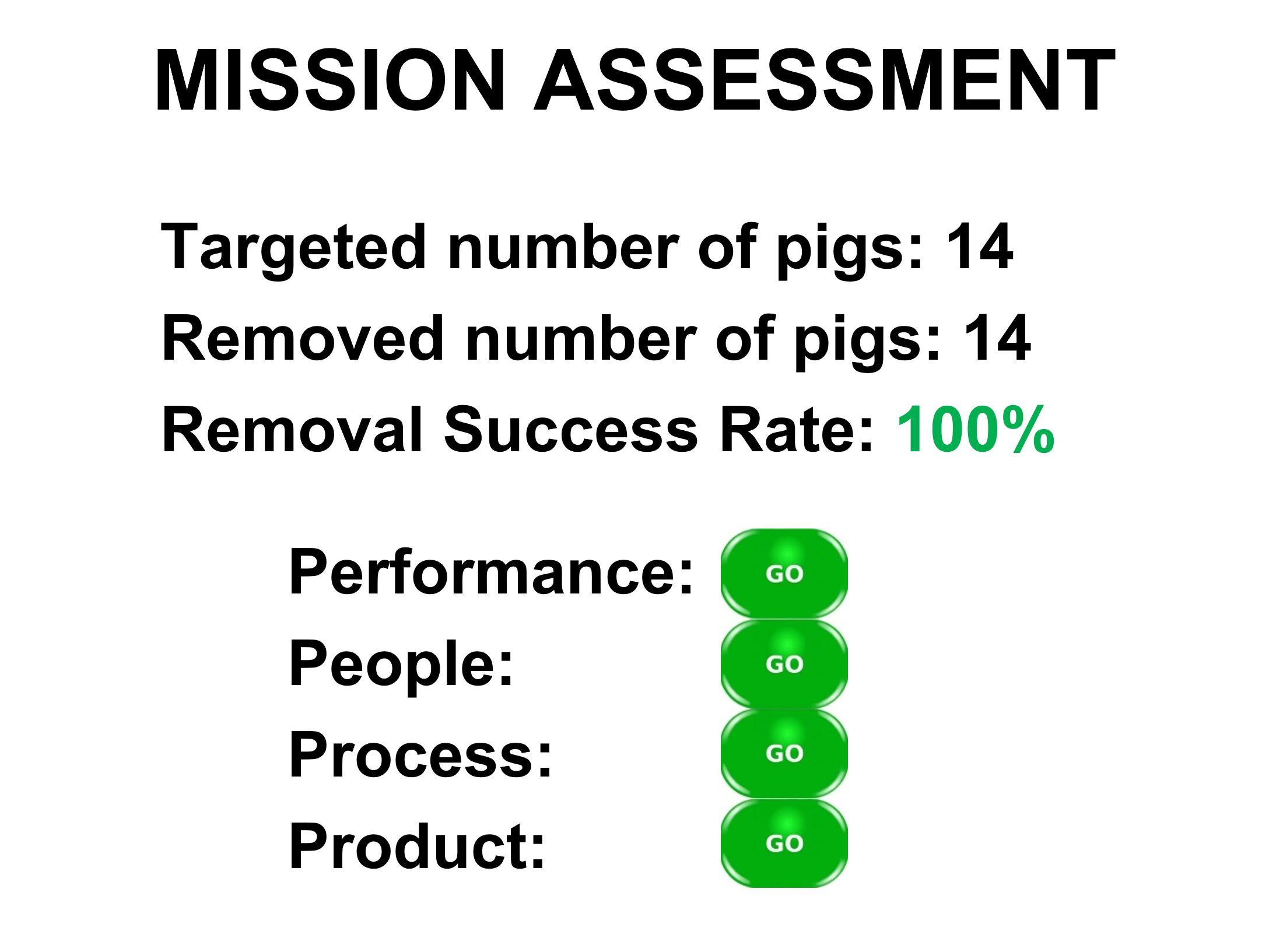 Episode 25 Mission Assessment